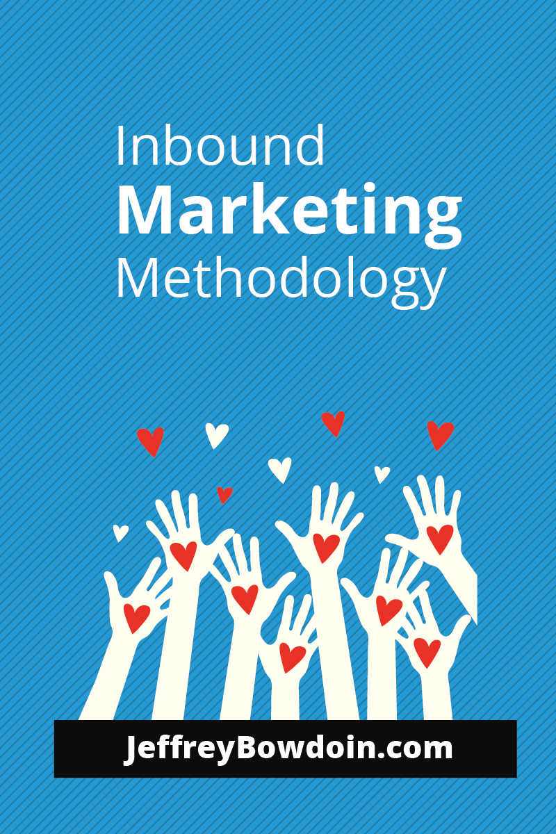 Inbound Marketing Methodology Im